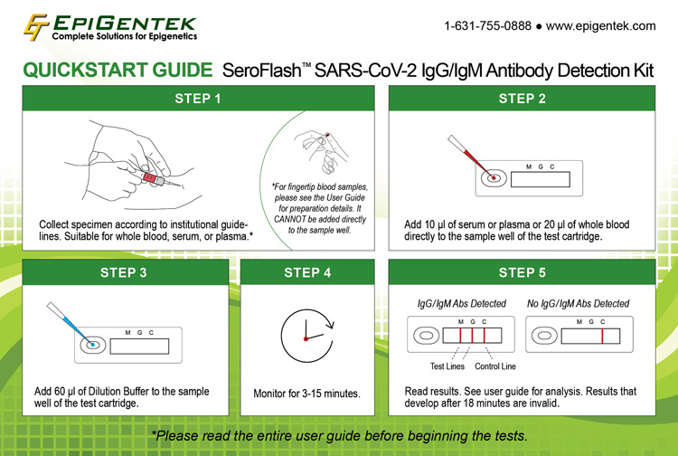 SeroFlash SARS-CoV-2 IgM/IgG Antibody Detection Kit